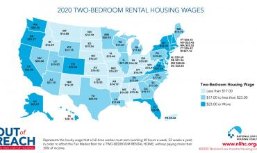 2020 Two-Bedroom Rental Housing Wages NLIHC OOR Graphic