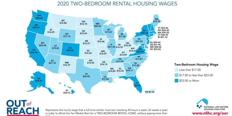 2020 Two-Bedroom Rental Housing Wages NLIHC OOR Graphic